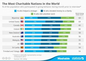 20141211_Charity