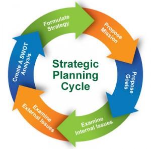 Strategic-Planning-Wheel